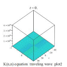 Image result for equation