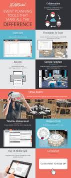 Banquet Layout Software Wedding Reception Layout Easily Designed Using Wedding