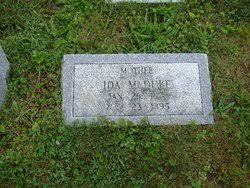 Ida May Hollabaugh Duke (1874-1895) - Find A Grave Memorial