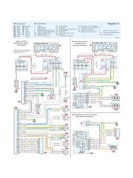 eurovox wiring diagram facbooik com Ve Commodore Wiring Diagram eurovox wiring diagram vx wiring diagram ve commodore wiring diagram download