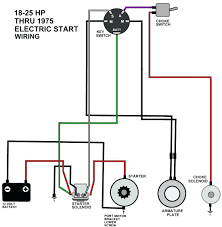ign switch wiring diagram wiring library 6 Pin CDI Wiring Diagram at 5 Wire Cdi Wiring Diagram