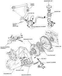1991 honda civic clutch diagram wiring diagram database rh brandgogo co 1997 honda civic transmission diagram 91 honda civic transmission diagram