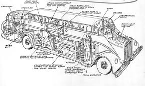 3126 cat engine wiring diagram 3126 discover your wiring diagram parts of a bus diagram 3126 cat engine wiring