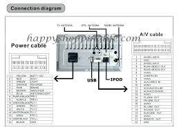 2009 toyota prius radio wiring diagram corolla fuse luxury of 2009 toyota corolla radio wiring diagram 2007 toyota prius radio wiring diagram corolla auto head unit
