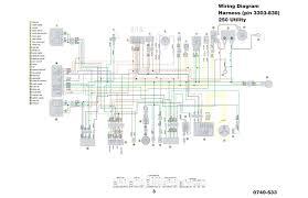klr 250 wiring diagram wire center \u2022 2018 KLX 250 at Klx 250 Wiring Diagram