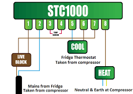 stc 1000 wiring stc image wiring diagram stc 1000 wiring to fridge stc automotive wiring diagram database on stc 1000 wiring