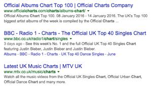 Mtv Co Uk Charts Social Media And Marketing January 2016