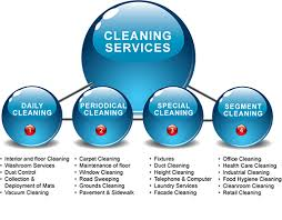 Cleaning Services Pictures Images For Cleaning Services Rome Fontanacountryinn Com