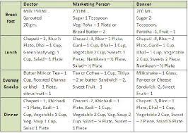 Gestational Diabetes Meal Plan Ideas Gestational Diabetes