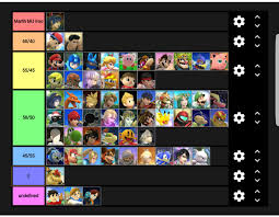 Super Smash Bros 4 Matchup Chart Fox Mkleo