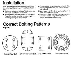 Flange Bolt Pattern Chart Fasteners