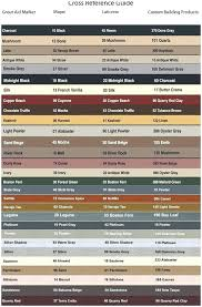 Grout Chart Polyblend Grout Colors Cooksscountry Com