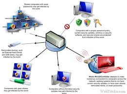 Prevention To The Win32 Conficker Worm And Conficker Removal