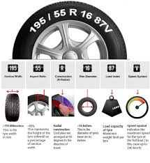 Tire Chart Meaning Tyre News In India 2019 Price Tips Warranty Tyredekho