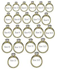 New Wedding Ring Sizes With Hold One Of Your Rings Up To The ...