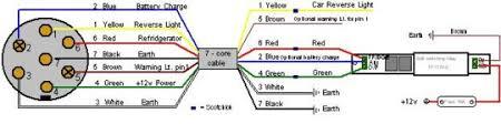 12n wiring diagram socket towbar wiring guides electrical guide 12n Wiring Diagram 12n wiring diagram socket towbar wiring guides electrical guide for towbars 12n wiring diagram caravan