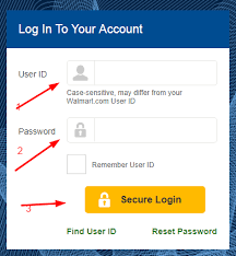 Walmart Credit Cards Login How To Login For Walmart Credit Card