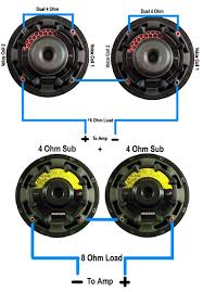 wiring diagram dual voice coil subs wiring diagram parallel speaker impedance subwoofer wiring diagrams sonic electronix on 4 ohm dual voice coil diagram source