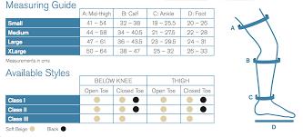 Compression Socks Chart T E D Stockings Chart Pestology