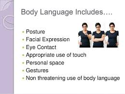 unit pp effective communication in health and social care outcome  body language includes