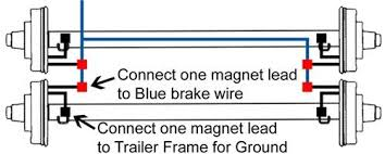horse trailer living quarters wiring diagram horse horse trailer wiring diagram trailer wiring connectors trailer on horse trailer living quarters wiring diagram