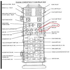 1996 ford ranger fuse diagram 1999 ford ranger fuse panel diagram 2003 Ford Ranger Fuse Diagram 1996 ford 1996 ford ranger fuse diagram 2000 ford ranger fuse diagram