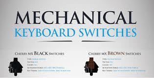 Mechanical Keyboard Switches Guide Animated Gif Keyboard