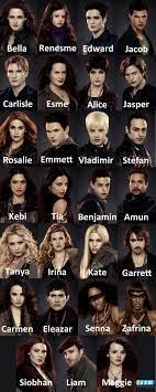 The Twilight Saga: Breaking Dawn Part 2 ...