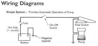rule bilge pump wiring diagram Automatic Bilge Pump Wiring Diagram rule 360 gph bilge pump w rule a matic float switch island rule automatic bilge pump wiring diagram