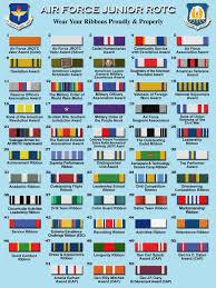 Us Army Ribbon Chart 36 Symbolic Military Decoration Chart
