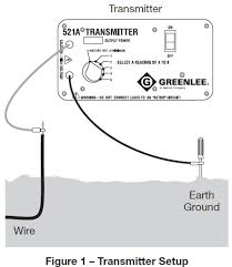 the trench how to underground wires valves using greenlee a 2 now turn the transmitter on and start rotating the selector knob clockwise once you leave the battery test position and go to 1 the meter needle will