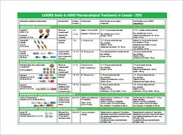 Adhd Medication Chart Adhd Medication Chart