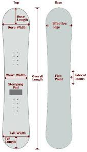 Snowboard Sizing Guide Modern Skate Surf