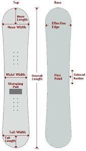 Lamar Snowboard Size Chart Snowboard Sizing Guide Modern Skate Surf