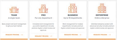 Workfront Software Review Overview Features Pricing