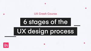 Ux Design Strategy Template The Ux Design Process In 6 Stages Inside Design Blog