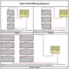 solar panel setup diagram facbooik com Wiring Diagram For Solar Power System grid tie solar power systems resources center wiring diagram for solar panel system
