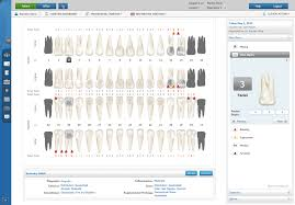 Sencha Touch Charts Sencha Touch And Ext Js Customer Spotlight Smile Brands Inc