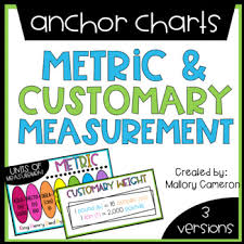 Small Metric Weight Customary Metric Measurement Anchor Charts