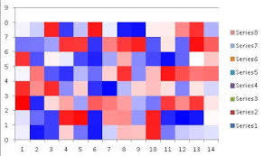 heatmap in excel r excel heatmap data visualization without add ins cross