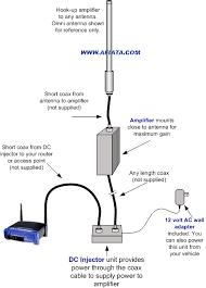 wifi wiring diagram wifi image wiring diagram wifi wiring diagram wifi wiring diagram instructions on wifi wiring diagram