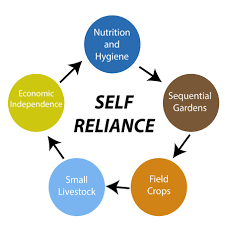 our model feed the world  self reliance cycle3