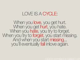 Forget Love Quotes Custom Realistic Meaning Cycle Get Hurt Love Quotes Sayings Forget Start
