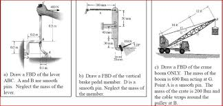 difficult free body diagrams physics forums the fusion of free body diagram interactive at Free Body Diagrams