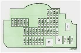 bmw 1 series fuse diagram prettier 97 bmw 328i e36 fuse box diagram bmw 1 series fuse diagram cute 2010 bmw series 5 fuse box diagram 1 130 i