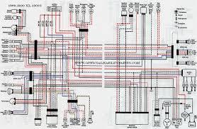 wiring diagram for harley davidson sportster wiring 1997 sportster wiring diagram wiring diagram schematics on wiring diagram for 2006 harley davidson sportster