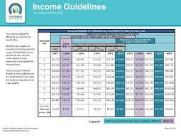 Covered California 2018 Income Chart 2016 Income Guidelines