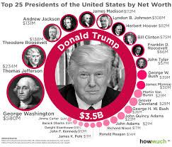 Truman Presidency Chart How Does Trumps Wealth Compare To Other U S Presidents