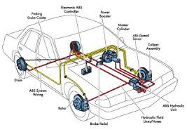diagram of a car diagram image wiring diagram basic diagram of a car basic auto wiring diagram schematic on diagram of a car