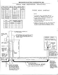 4 wire mobile home wiring diagram 4 image wiring wiring diagram for schult mobile home wiring diagram schematics on 4 wire mobile home wiring diagram